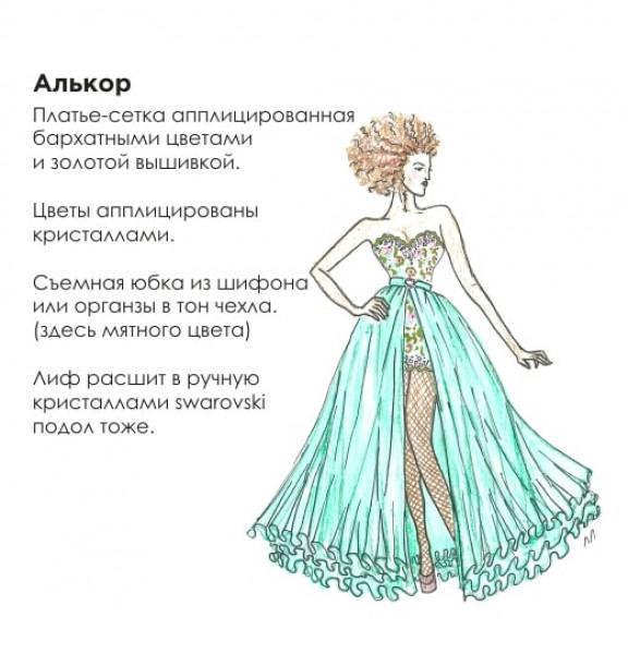 Эскиз длинного платья. Рис. 1