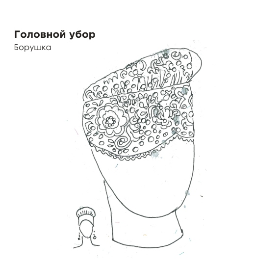 фото Русские народные головные уборы